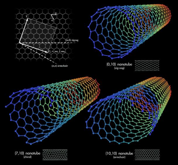 nanotubo_carbono01