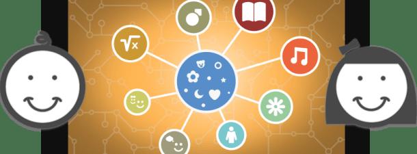 Aprendizaje adaptativo para niños con Infantium