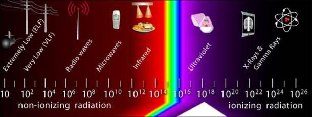 ondas de móviles y microondas afectan la salud