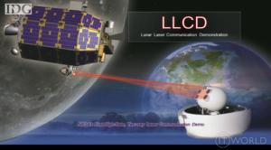 láser en satélites