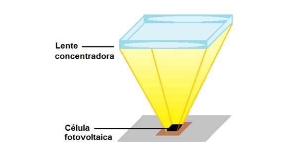 microcélulas fotovoltaicas
