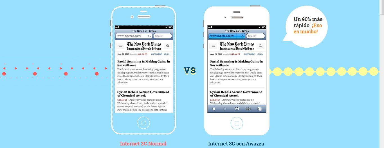 Awazza lanza la compresión de imágenes para ahorrar en el consumo de 3G/4G