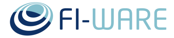 Logo Fiware no claim2png