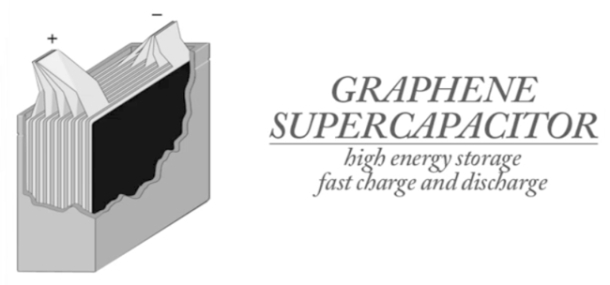 Supercondensado grafeno