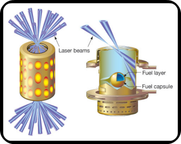 Fusión nuclear 2
