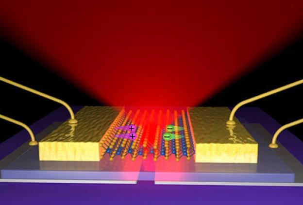 Así es el nuevo LED más fino del mundo
