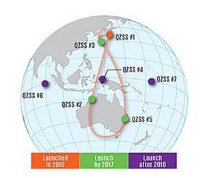 geolocalización Japón
