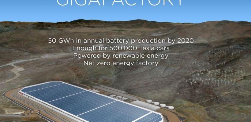 energías renovables en la industria