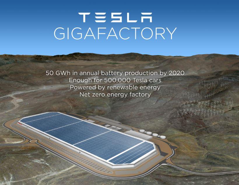 La fábrica de baterías de Tesla funcionará íntegramente con energías renovables