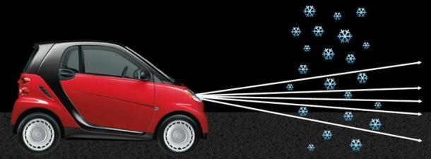 Las luces largas del coche ya no cegarán al que viene de frente