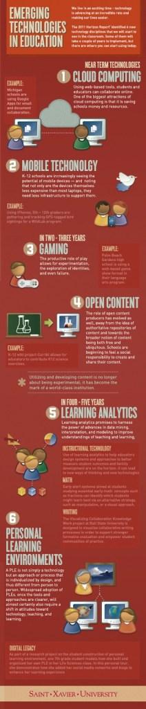 educación digital Educación digital Educación digital