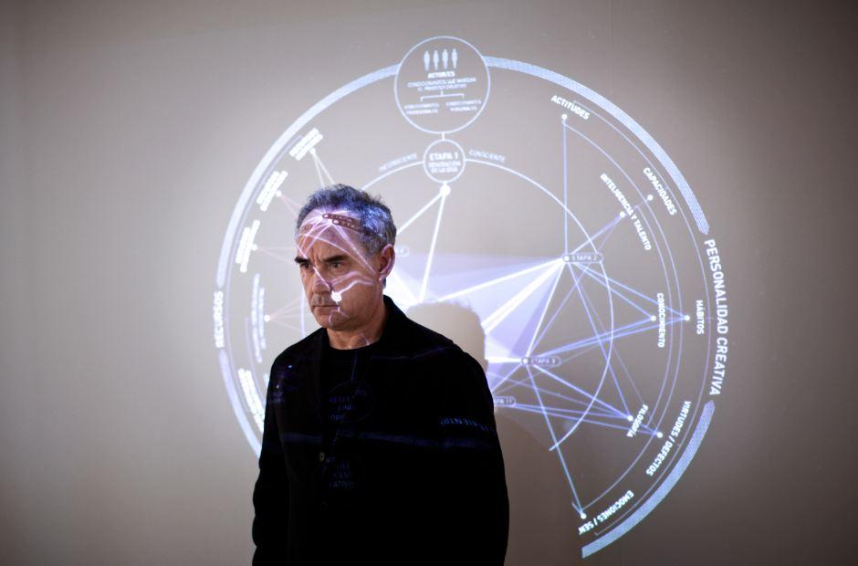 Ferran Adrià. Auditando el proceso creativo