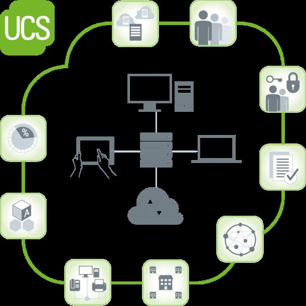 servicios básicos de IT basados en Linux