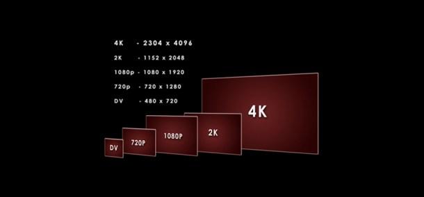 4K tabla