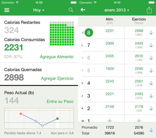 apps móviles sobre procrastinación
