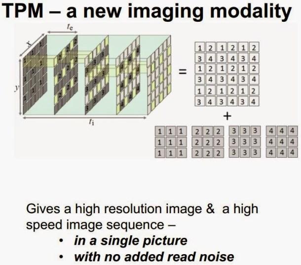 sensores de imagen del futuro