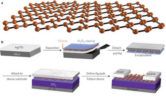 transistor de siliceno