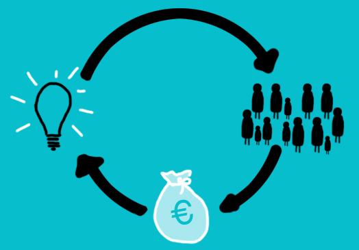 La especialización, ¿un salvoconducto hacia el futuro para las plataformas de crowdfunding?