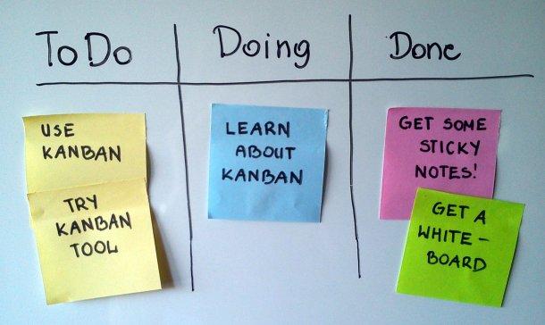 Técnica Kanban. Imagen de Wikipedia.