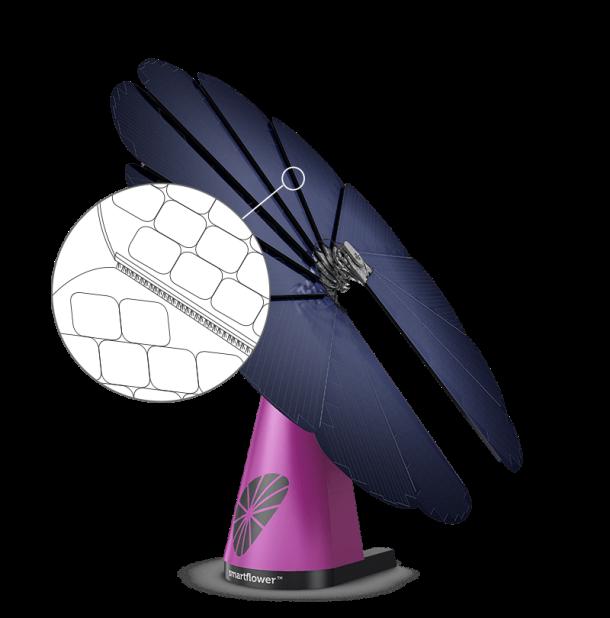 girasoles fotovoltaicos
