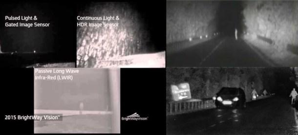 visión nocturna para conductores
