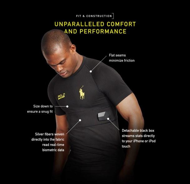 camiseta deportiva inteligente