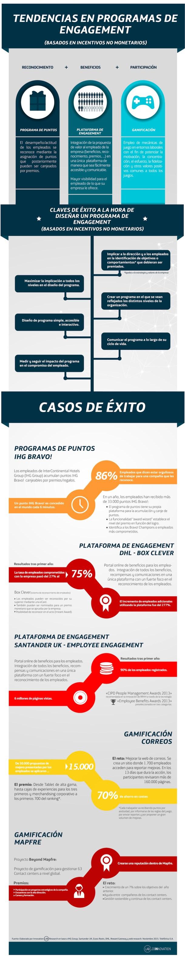 af_infografía_INCENTIVOS NO MONETARIOS_cambiosDACIL