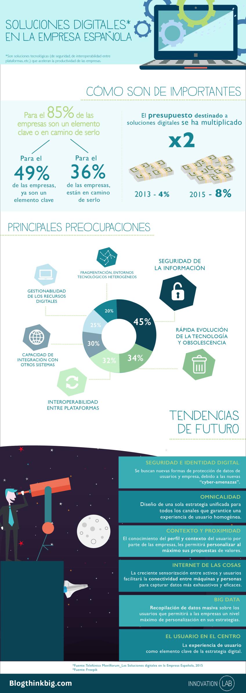 soluciones_tecnologicas LAB MARKETING DE CONTENIDOS