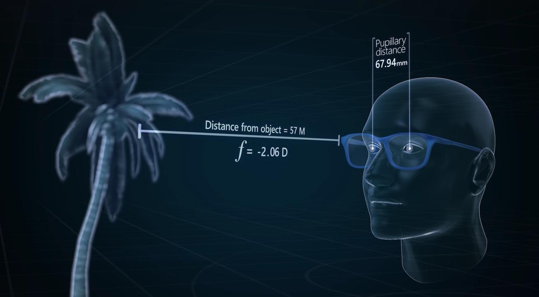 Las gafas eléctronicas omnifocales son la mejor solución a la vista cansada