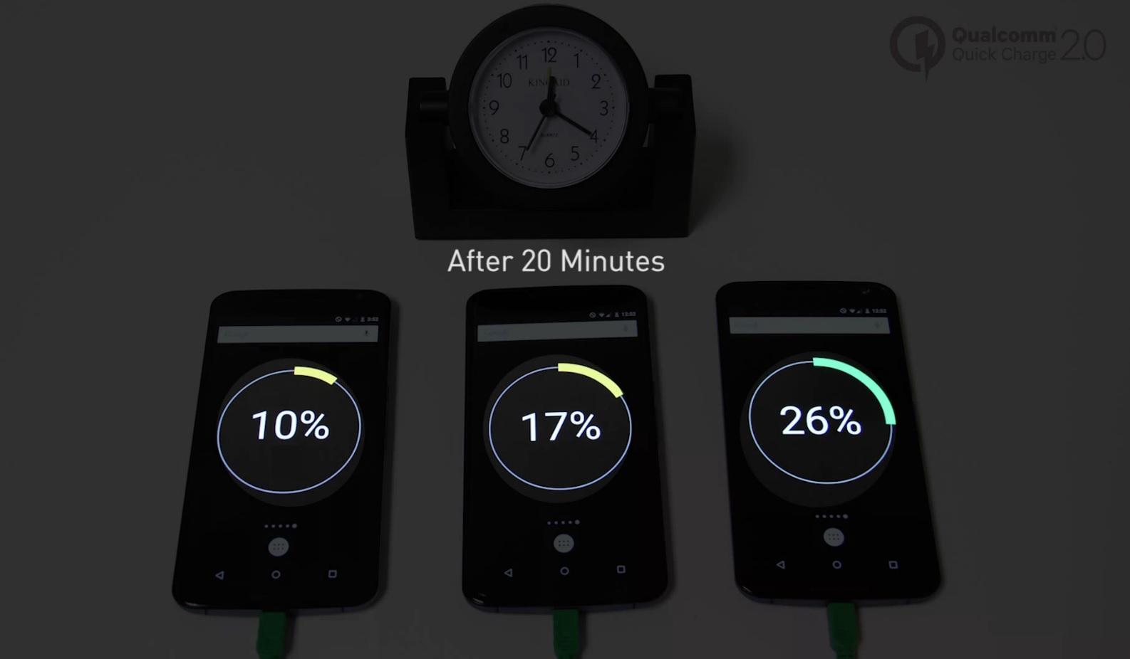 De esperar horas a minutos: así funciona la carga rápida en smartphones
