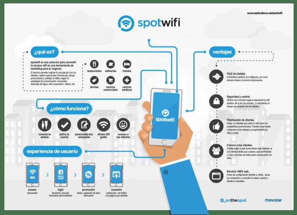 infografia_spotwifi-01