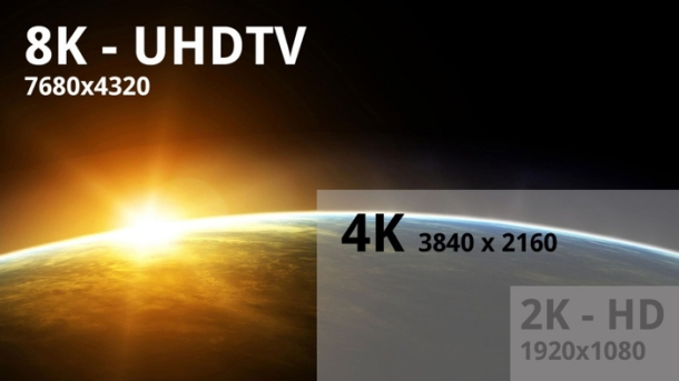 8K-TV-Resolution
