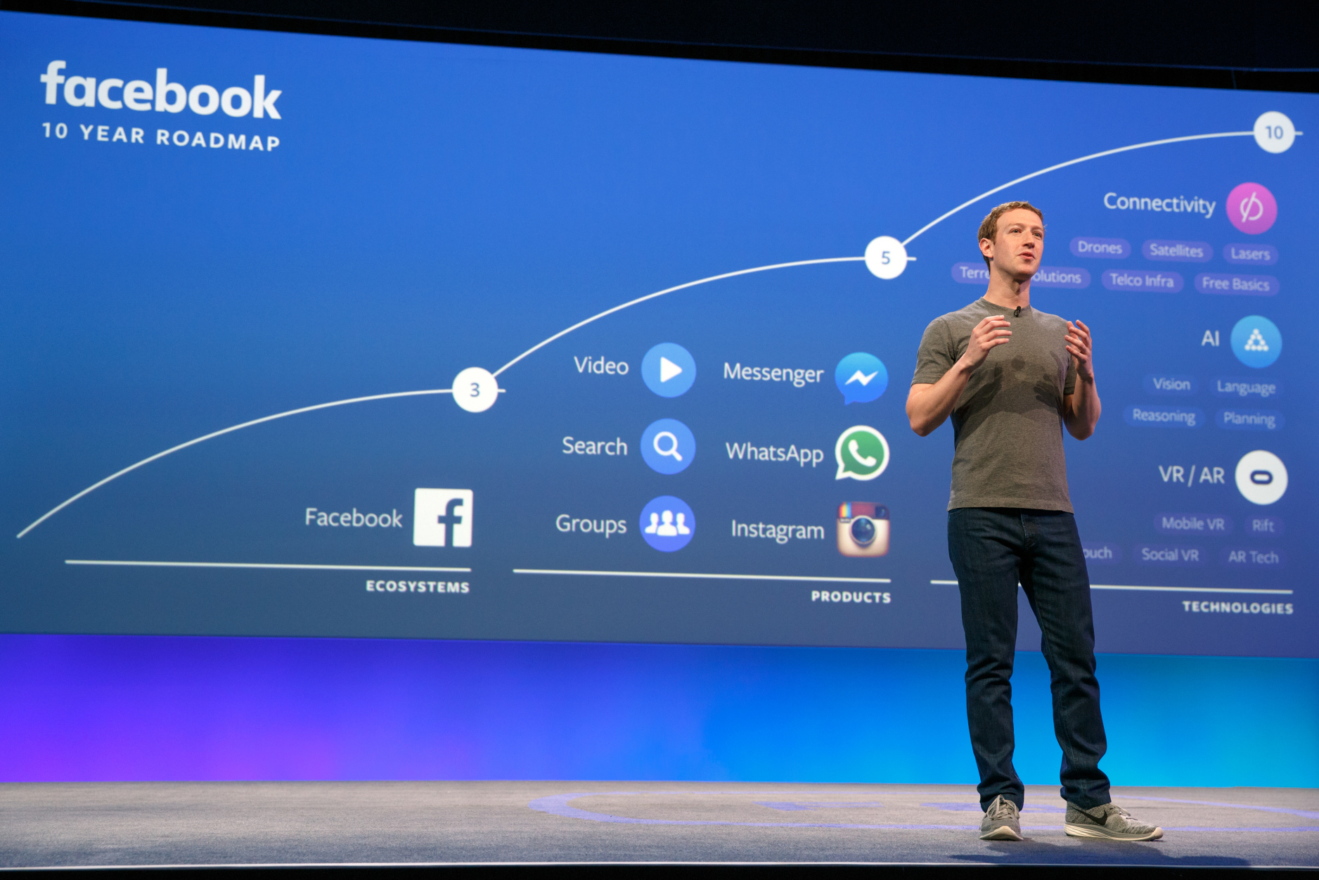Facebook triplica sus beneficios y se acerca más a Google en ingresos por publicidad