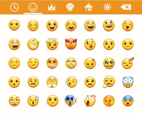 ¿Entendemos realmente el lenguaje universal de los emojis?