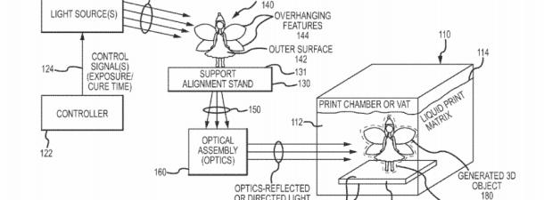 Disney patenta un sistema de impresión y escaneo 3D instantáneo