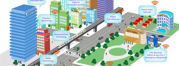 ¿En qué ámbitos se dividen las Smart Cities?
