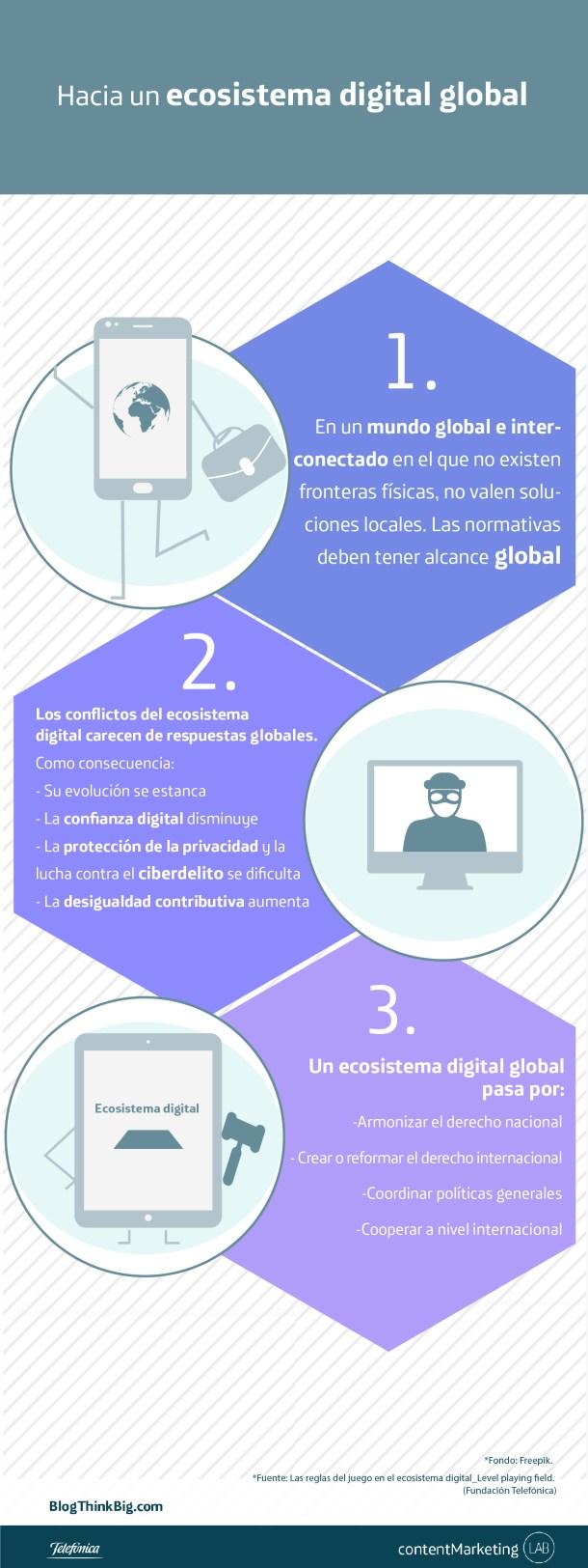 Level playing field: Ecosistema digital global