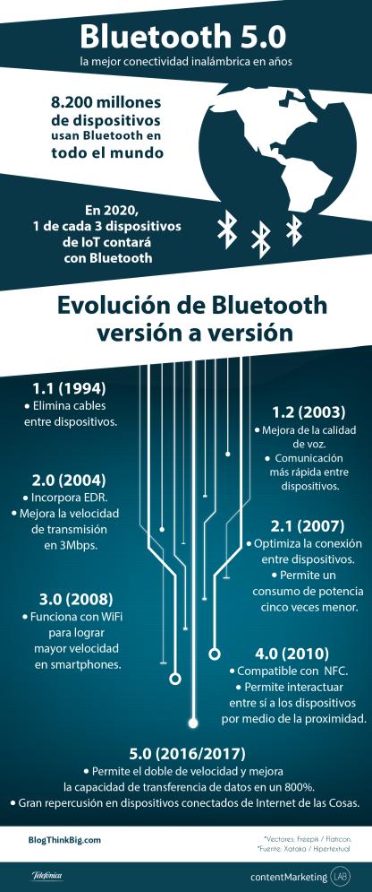 bluethoot-01-01