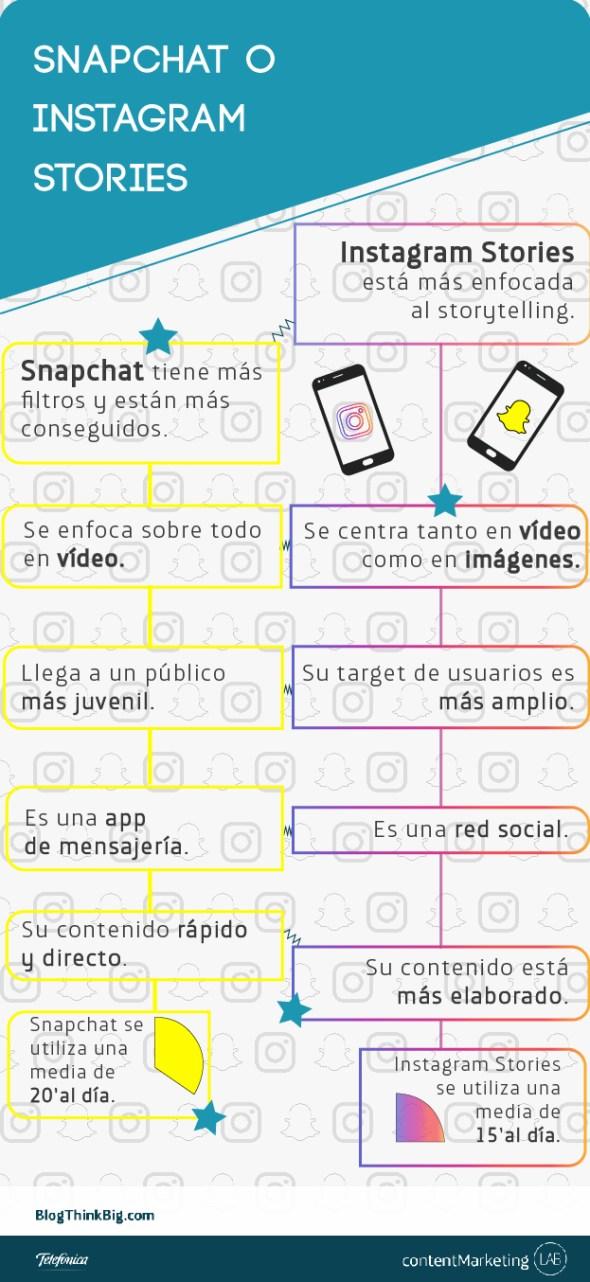 Info-snapchat o instagram sin logo 3-01