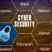 ¿Quién protege de ciberataques al antivirus de mi empresa?