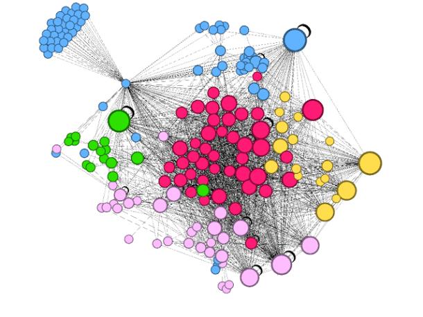 Figura 5: Utilizamos Gephi para detectar 5 comunidades de códigos postales altamente comunicados