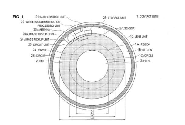 sony-patente-lentilla