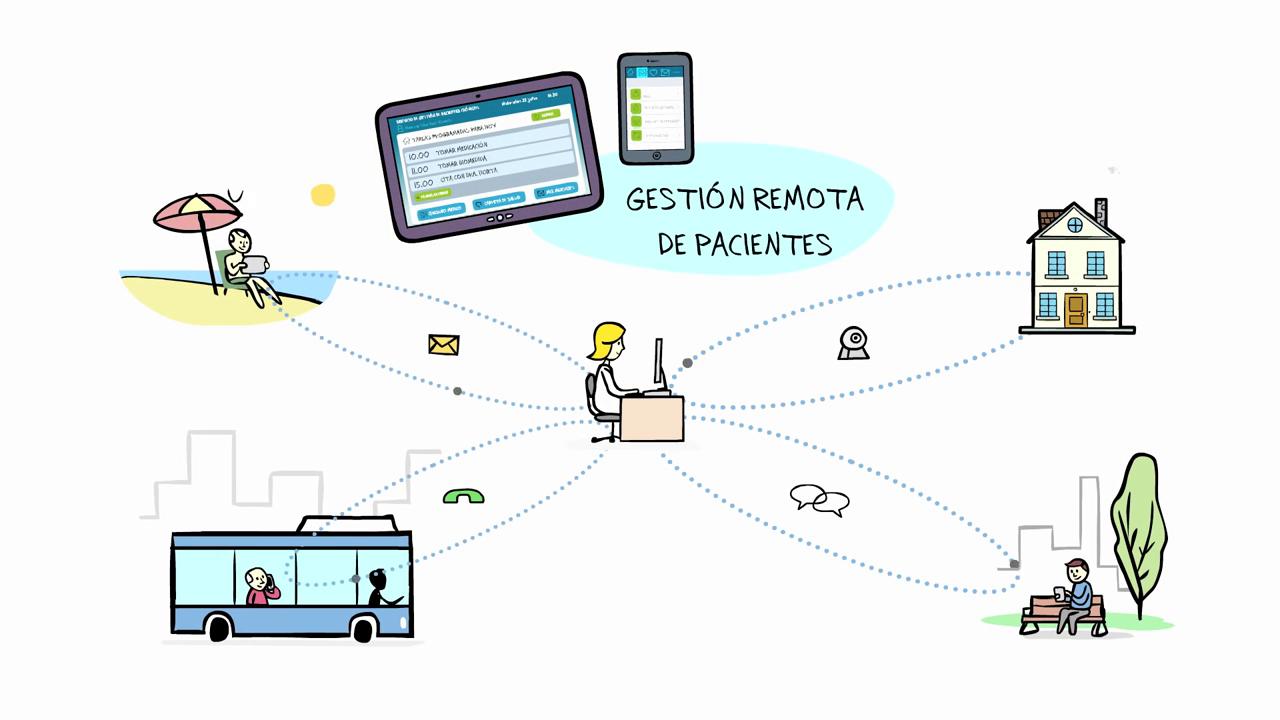 Telefónica afianza su apuesta de IoT en el ámbito de la salud