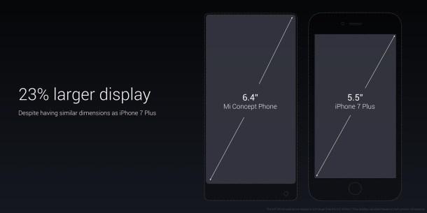 xiaomi-vs-iphone