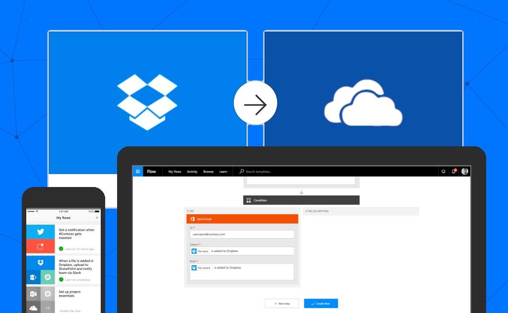 La alternativa de Microsoft a IFTTT para crear tareas automáticas