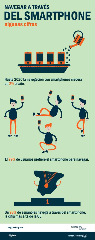 navegarSmartphone