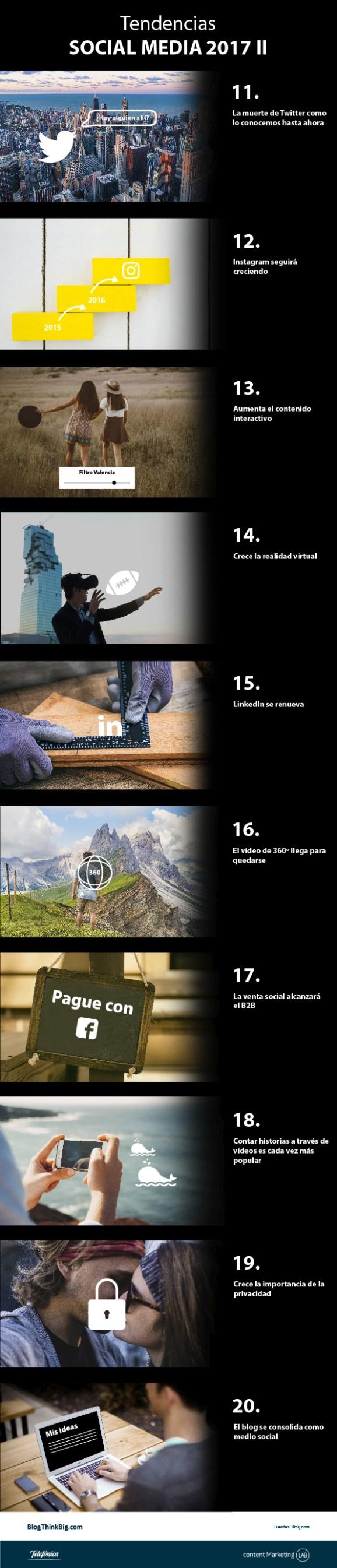 10 Nuevas tendencias de Social Marketing en 2017