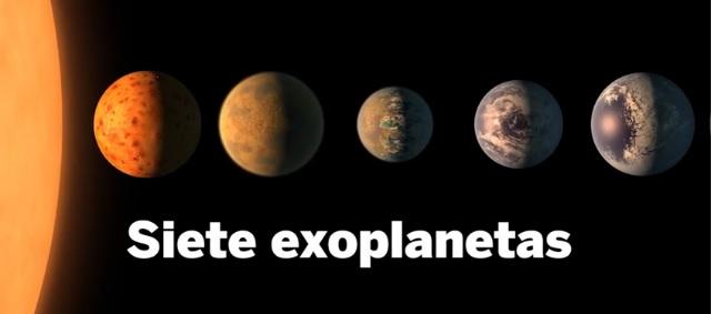 La NASA muestra las primeras imágenes del sistema solar compuesto por siete nuevos planetas