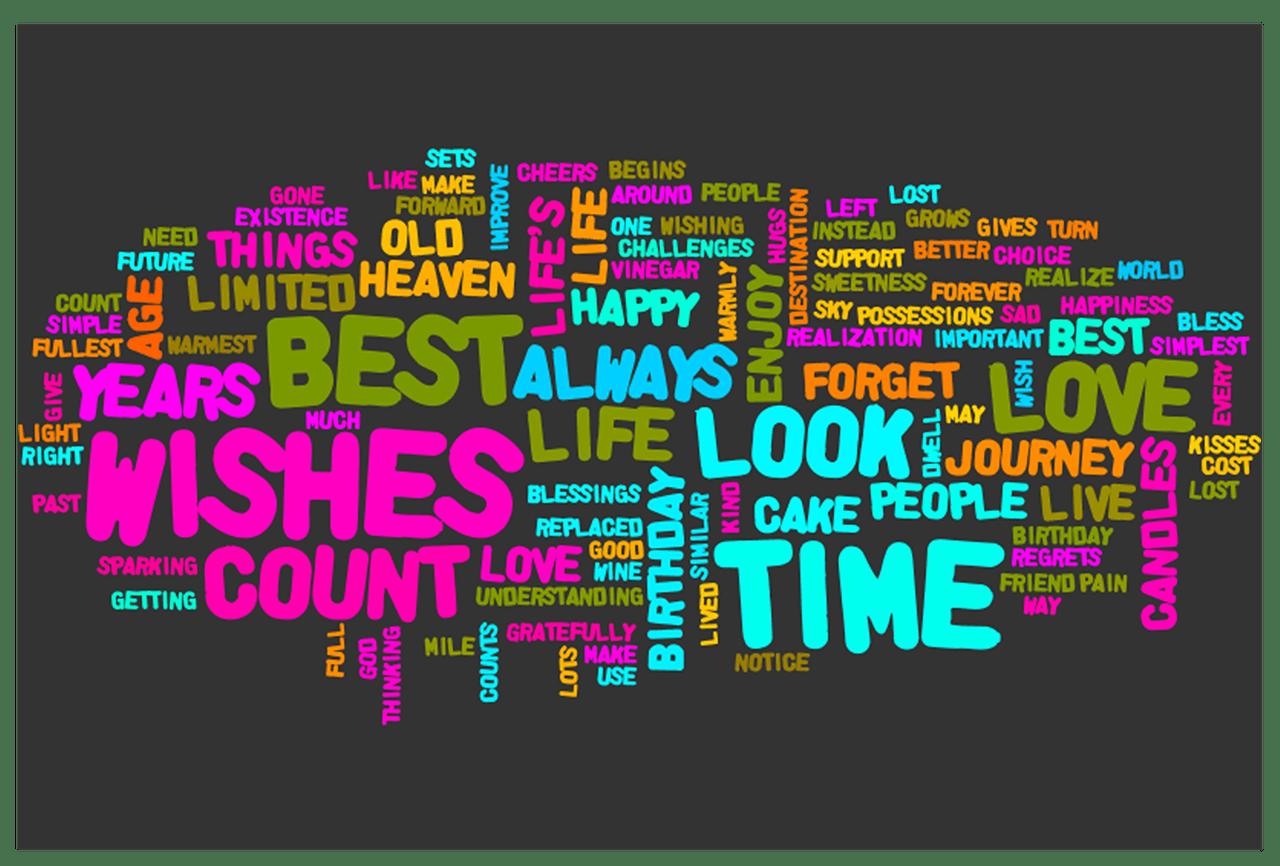 Cómo crear en segundos nubes de palabras desde tu navegador