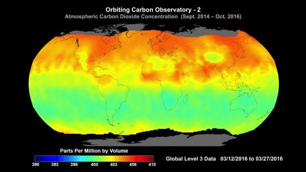 Incremento del CO2